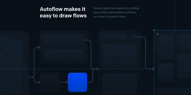 auto flow
